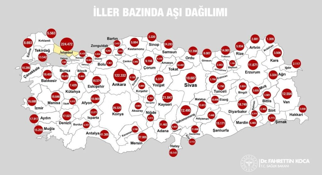Mardin'de kaç kişi aşı oldu?